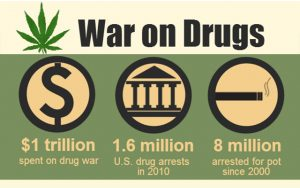 War-on-Drugs640