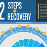 OPINION: 12 Step Programs Freed Me from Addiction; It Can Do the Same for You!